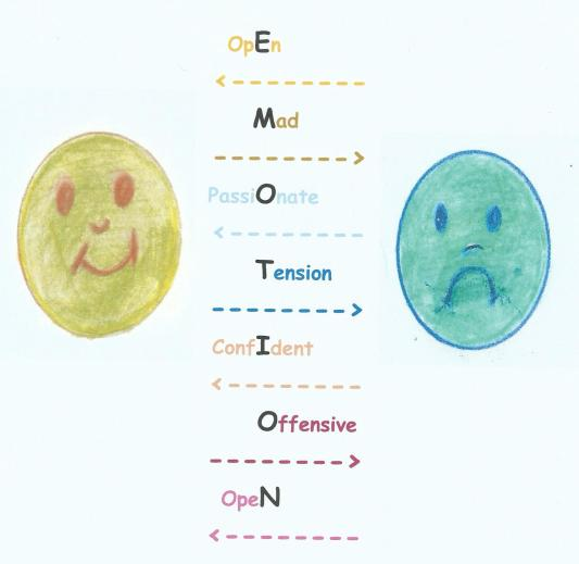 blog-pic-for-emotions0002
